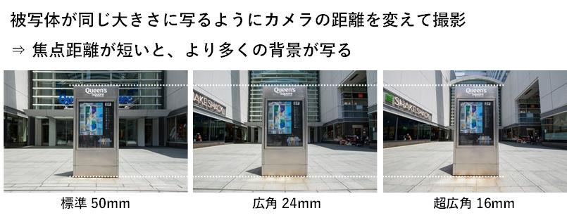 50mm,24mm,16mmを比較した写真
