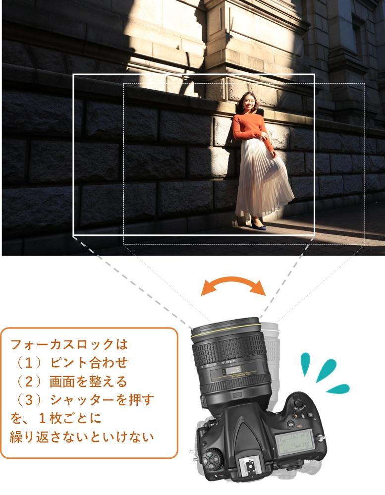 カメラをフリフリするイラスト