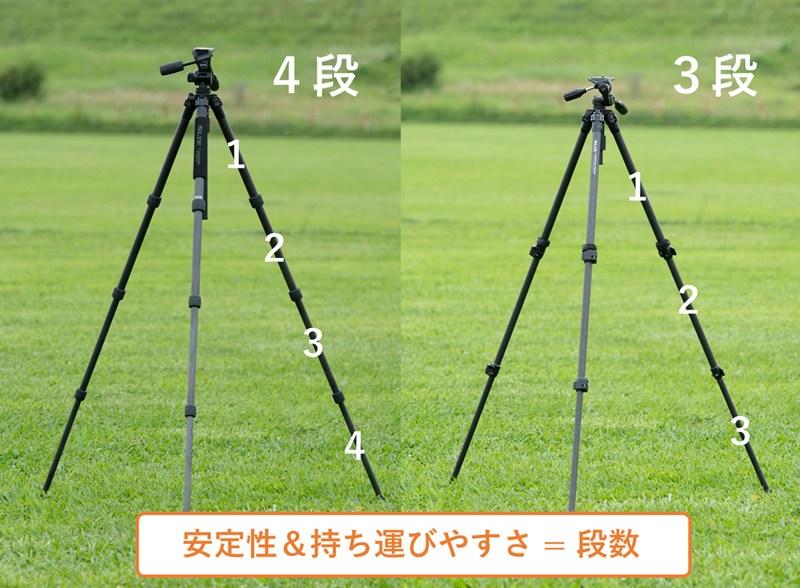三脚段数の解説画像