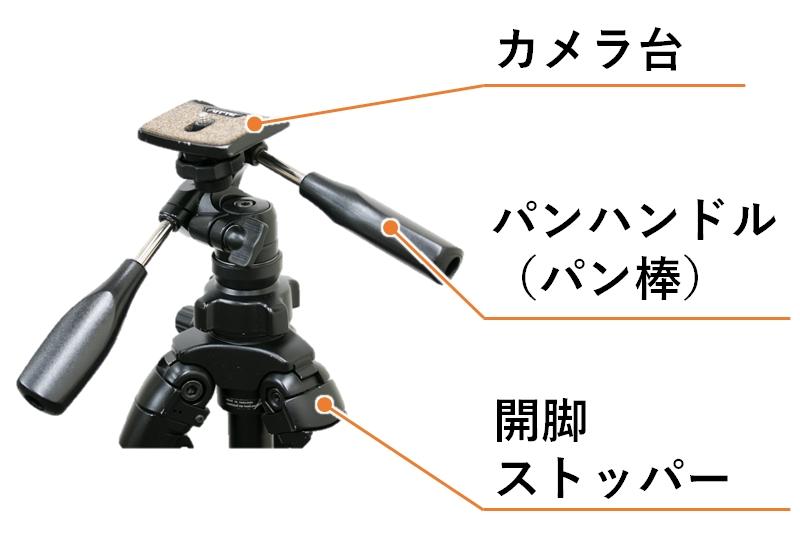 三脚の各部位の説明 カメラ台 パン棒 開脚ストッパー