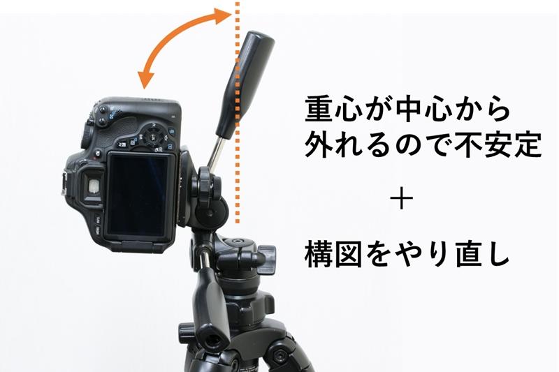 3Wayでカメラを90度傾けた写真