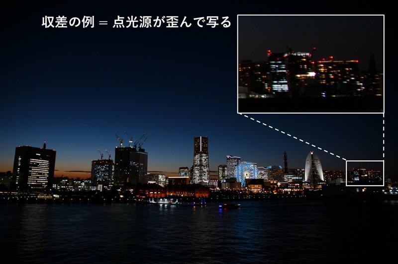 夜景の点光源でレンズ収差が発生した例