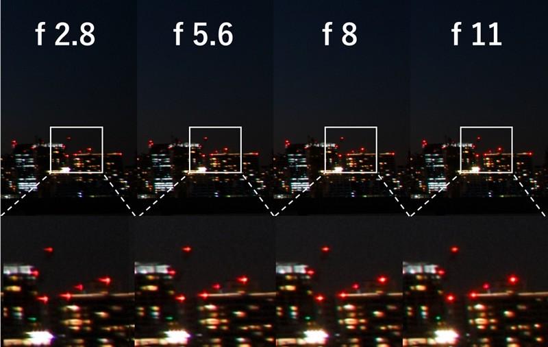 f値(絞り値)でレンズ収差が変化する例