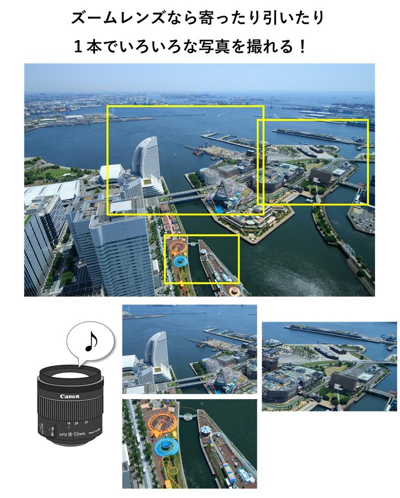 ズームレンズと単焦点レンズの比較2