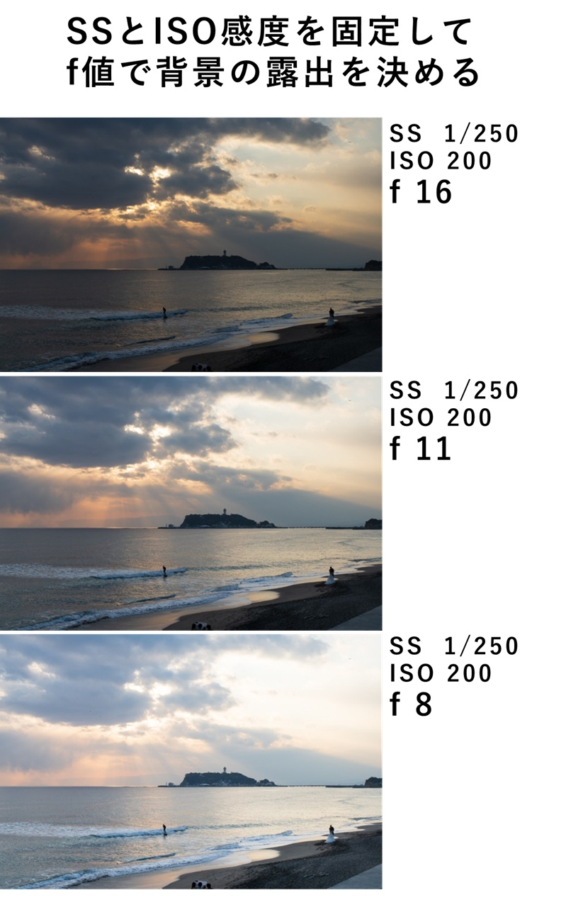 f値で背景の明るさが変わる写真