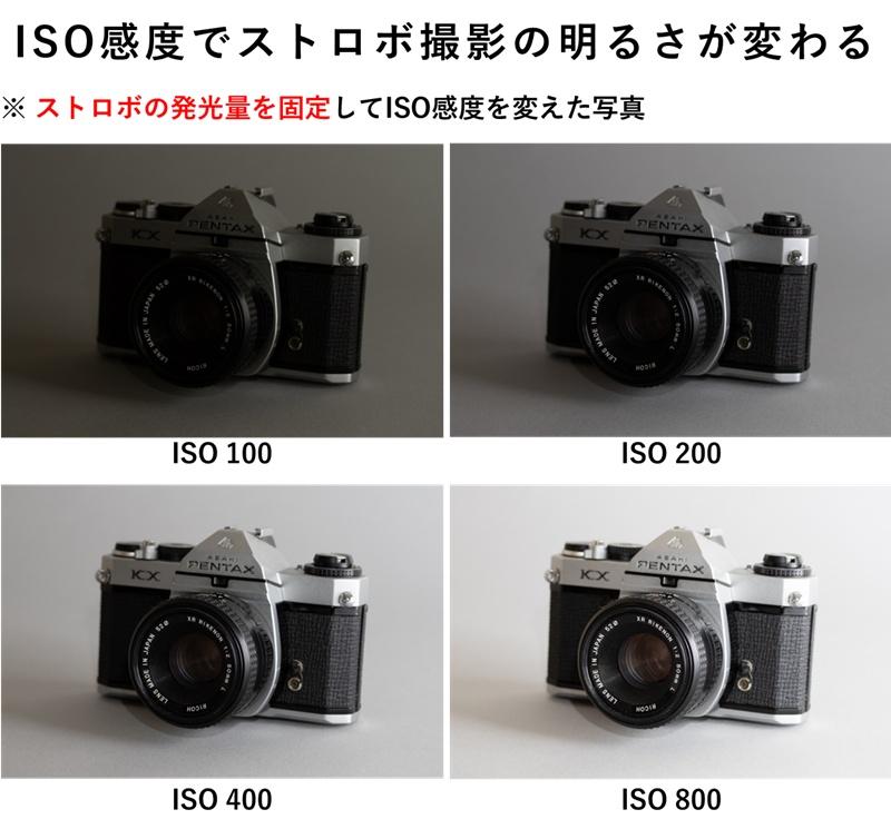 ISO感度を100,200,400,800に変えて写真の明るさが変わる写真