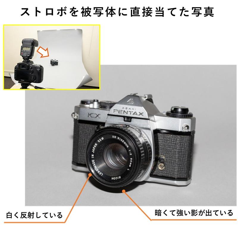 テーブルフォトの写真、クリップオンストロボ直射の写真