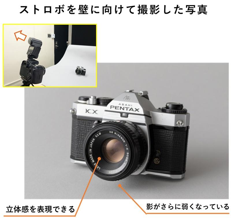 クリップオンストロボを壁に向けて撮影した写真