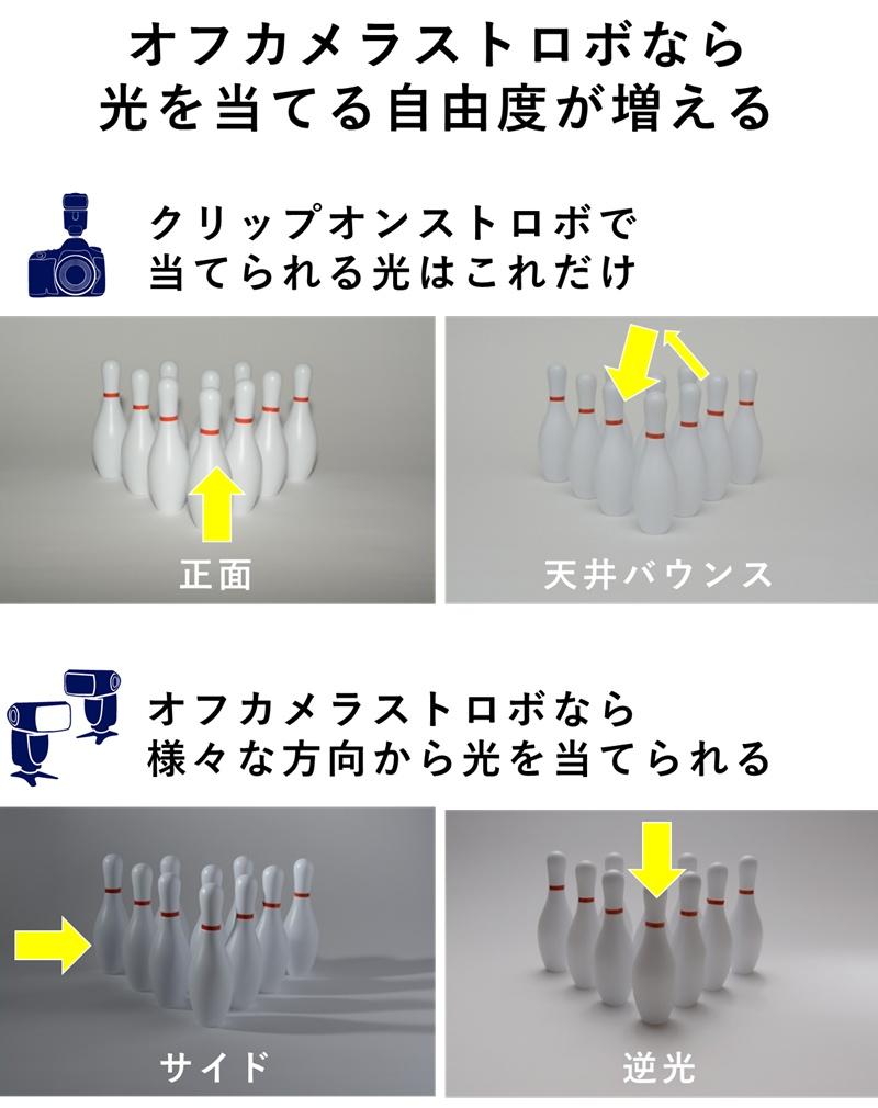 オフカメラストロボなら光を当てる自由度が増える
