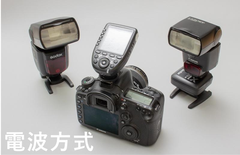 電波方式でオフカメラストロボ