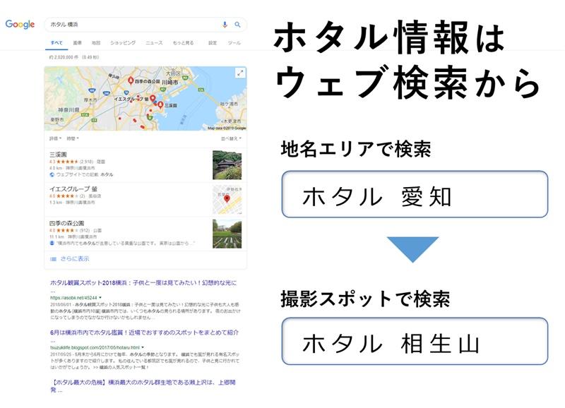 ホタル撮影の情報はウェブ検索で集める