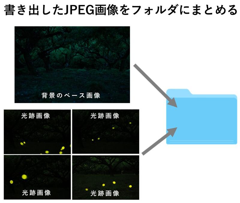背景のベース画像とホタルの光跡画像をフォルダにまとめる