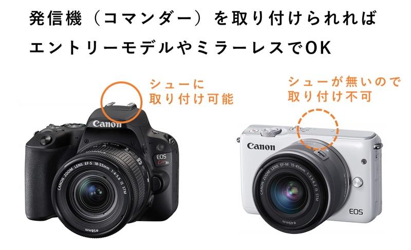 ストロボの発信機を取り付けられればカメラとレンズは通常の夜景撮影と同じでOK