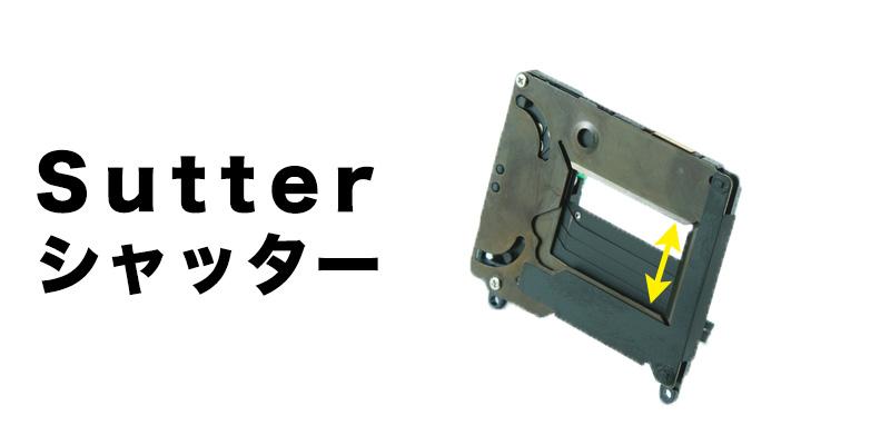 シャッターの形状